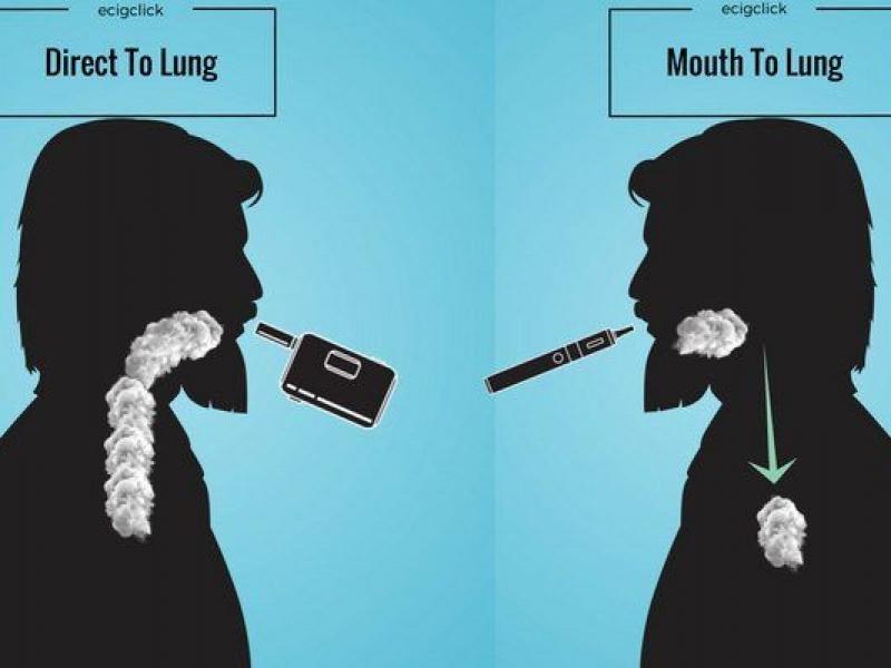 Mount to lung và Direct to lung - có gì khác nhau giữa 2 thuật ngữ này ?