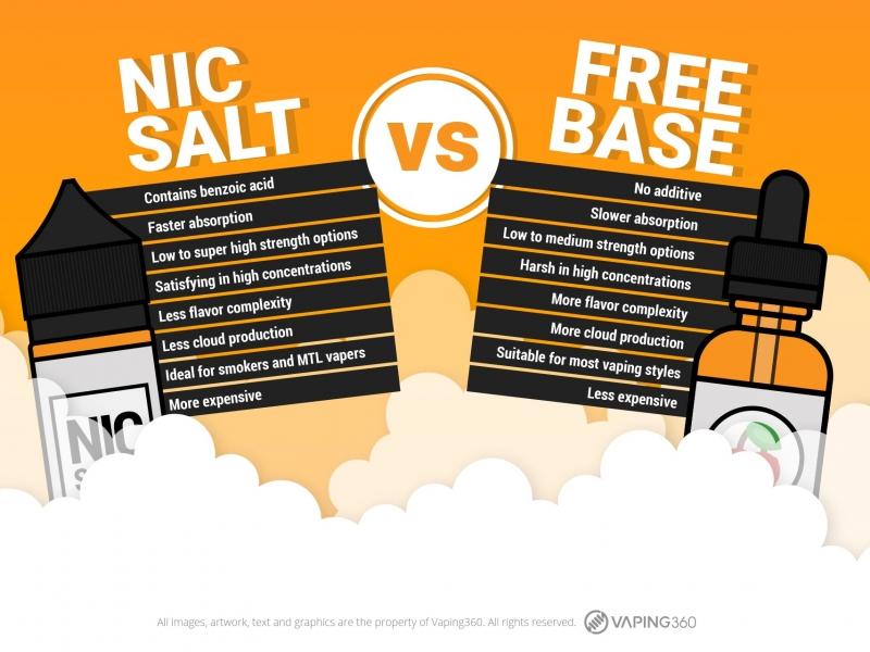 Salt nicotine là gì ?